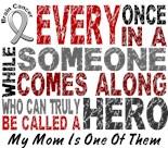 I Wear Grey Ribbon My Mom Mother Mommy