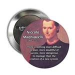 Political Theory: Machiavelli Button